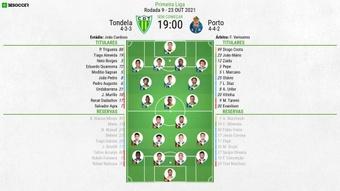 XI Tondela-Porto jornada 9, Campeonato Português, 23/10/2021.BeSoccer