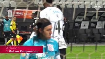Os gols da vitória do RB Bragantino contra Corinthians. DUGOUT